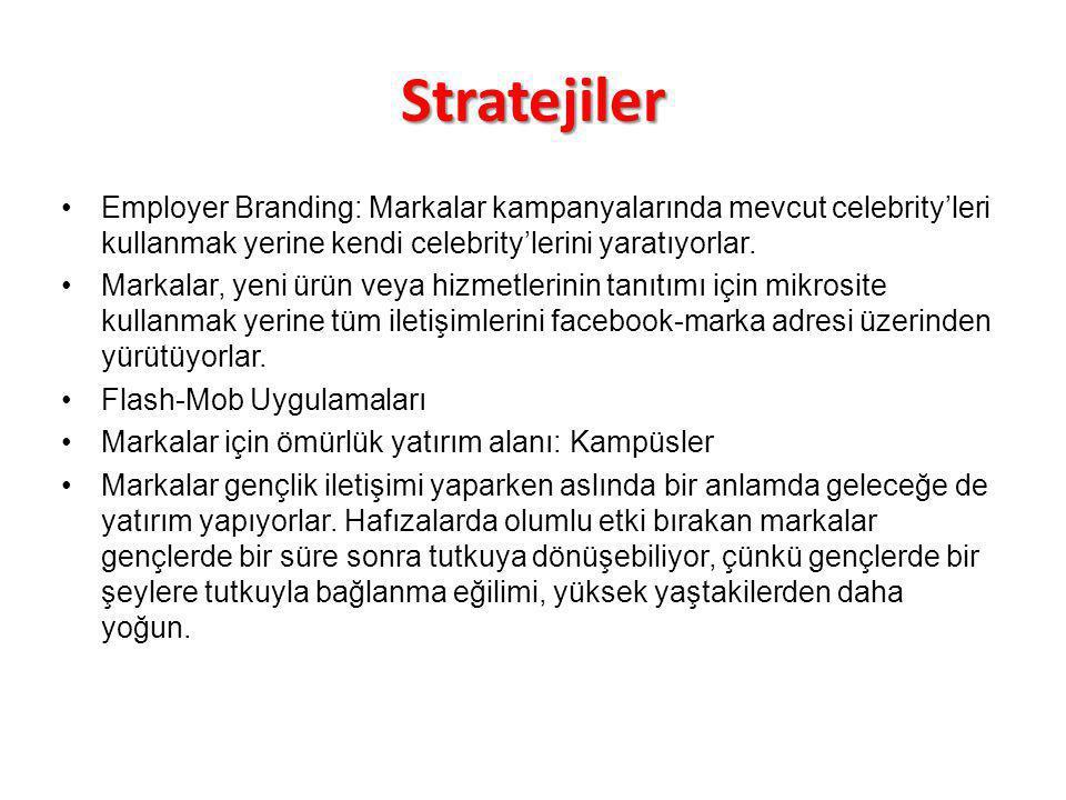 Stratejiler Employer Branding: Markalar kampanyalarında mevcut celebrity'leri kullanmak yerine kendi celebrity'lerini yaratıyorlar.