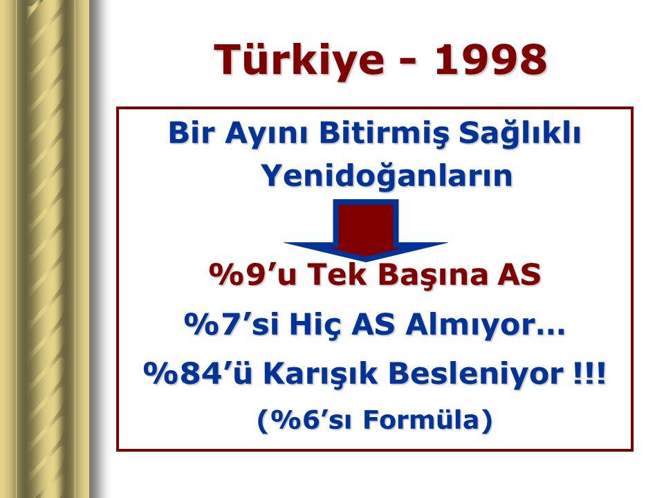 Türkiye - 1998 Bir Ayını Bitirmiş Sağlıklı Yenidoğanların