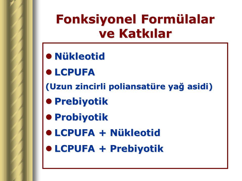 Fonksiyonel Formülalar ve Katkılar