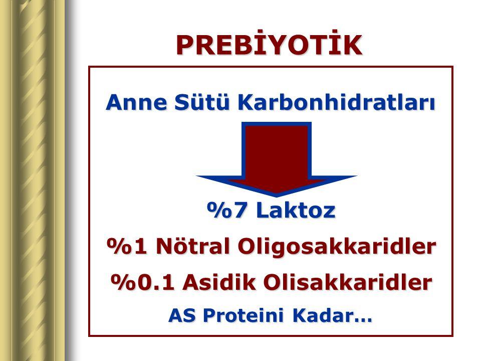 PREBİYOTİK Anne Sütü Karbonhidratları %7 Laktoz