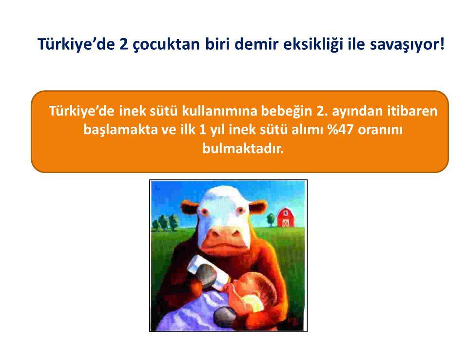 Türkiye'de 2 çocuktan biri demir eksikliği ile savaşıyor!