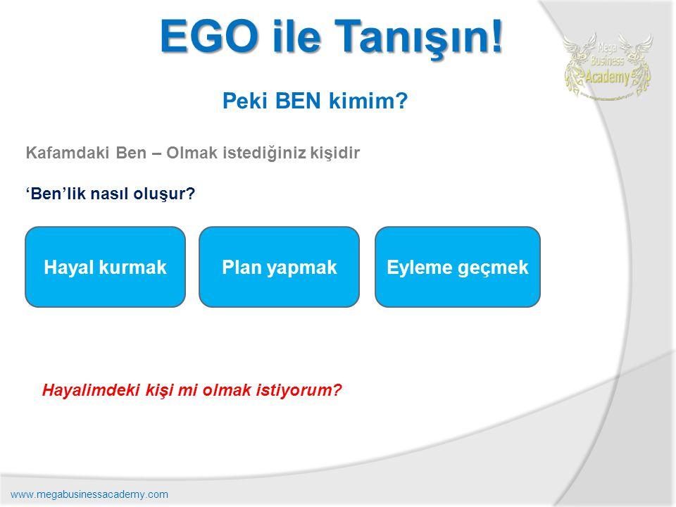 EGO ile Tanışın! Peki BEN kimim Hayal kurmak Plan yapmak
