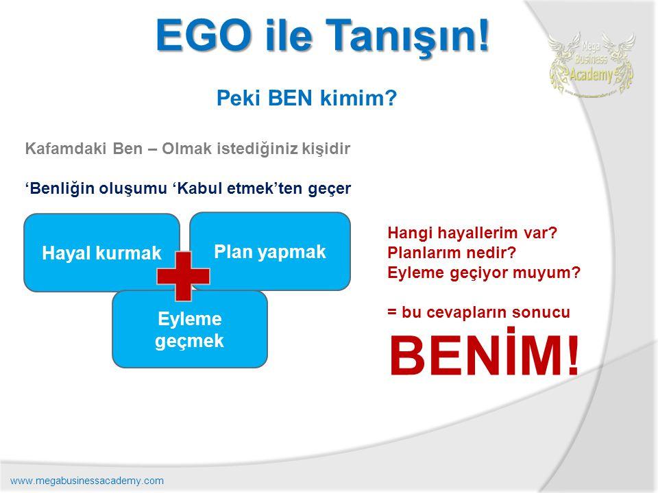BENİM! EGO ile Tanışın! Peki BEN kimim Hayal kurmak Plan yapmak