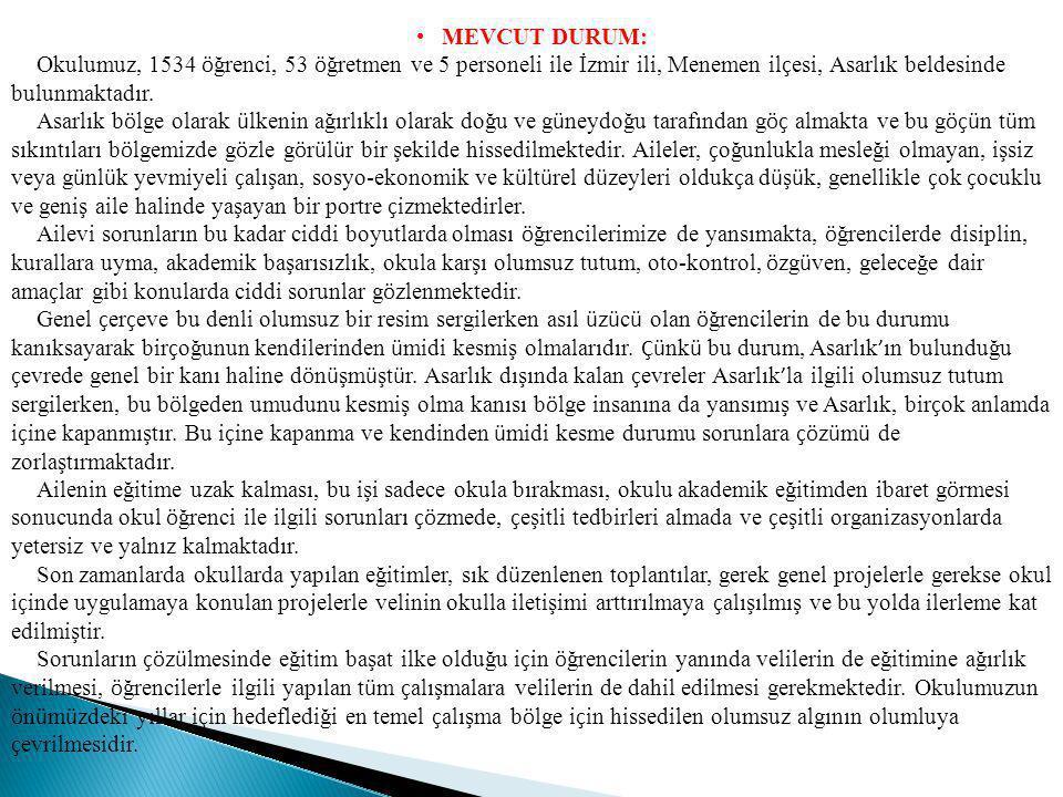 MEVCUT DURUM: Okulumuz, 1534 öğrenci, 53 öğretmen ve 5 personeli ile İzmir ili, Menemen ilçesi, Asarlık beldesinde bulunmaktadır.