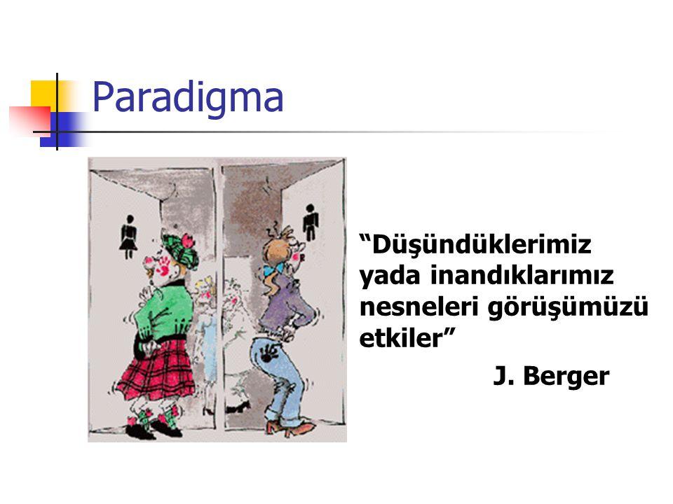 Paradigma Düşündüklerimiz yada inandıklarımız nesneleri görüşümüzü etkiler J. Berger