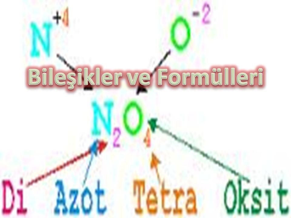 Bileşikler ve Formülleri