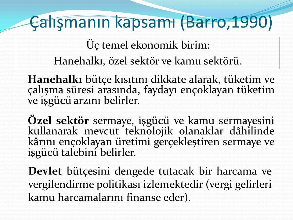 Çalışmanın kapsamı (Barro,1990)