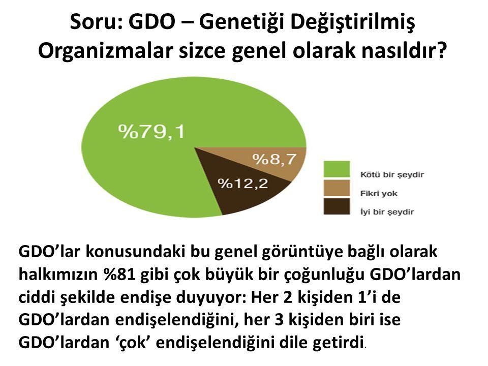 Soru: GDO – Genetiği Değiştirilmiş Organizmalar sizce genel olarak nasıldır
