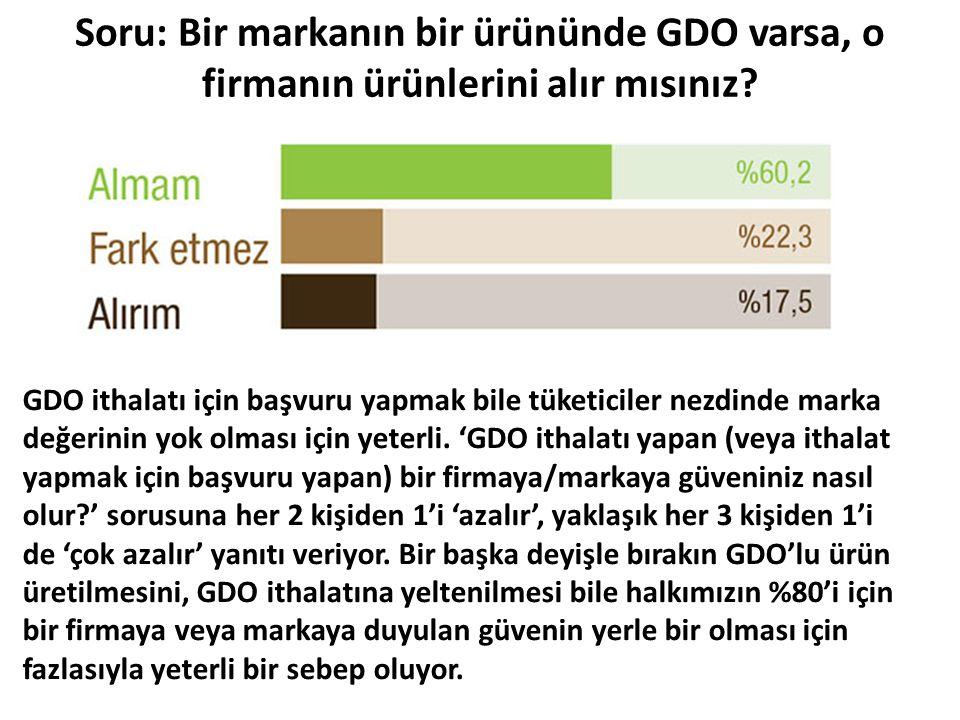 Soru: Bir markanın bir ürününde GDO varsa, o firmanın ürünlerini alır mısınız