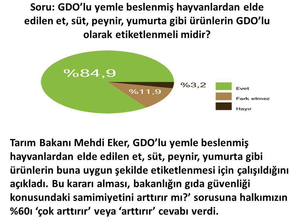 Soru: GDO'lu yemle beslenmiş hayvanlardan elde edilen et, süt, peynir, yumurta gibi ürünlerin GDO'lu olarak etiketlenmeli midir