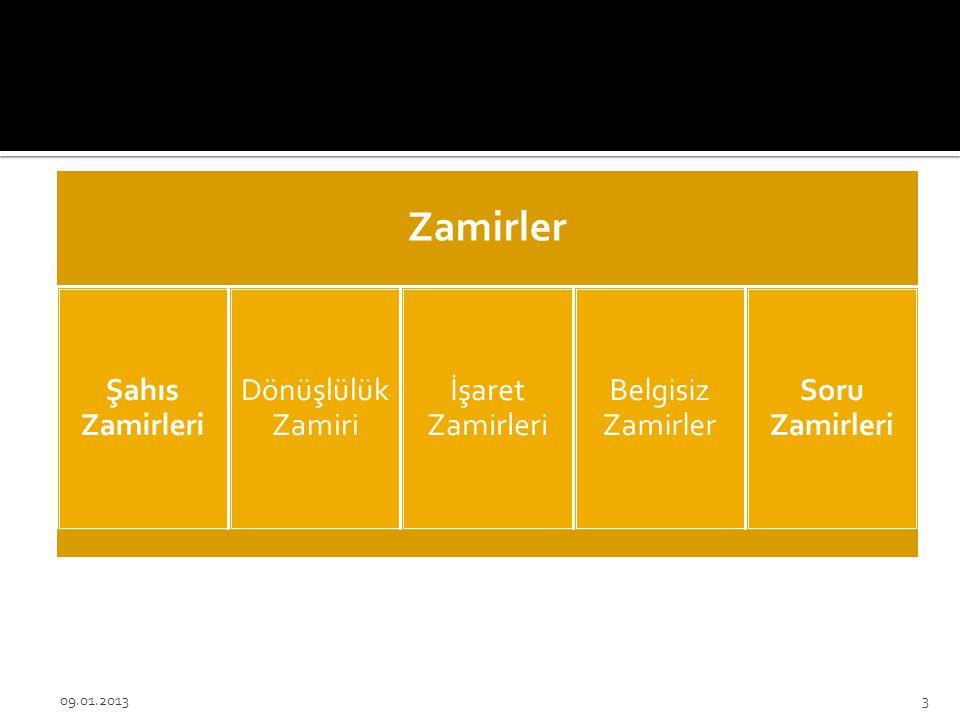 Zamirler Şahıs Zamirleri Dönüşlülük Zamiri İşaret Zamirleri