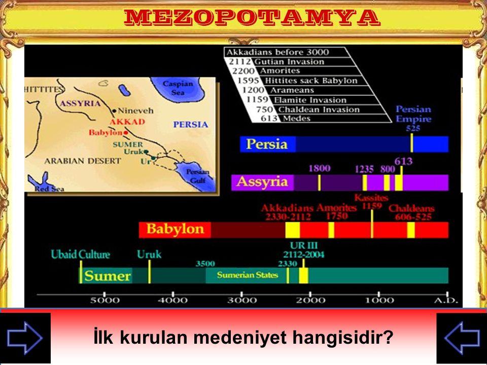 İlk kurulan medeniyet hangisidir Mezopotamya tarih şeridi