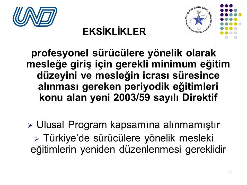 Ulusal Program kapsamına alınmamıştır
