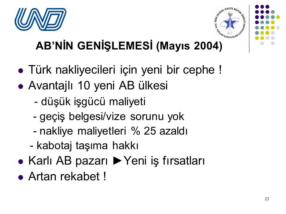 AB'NİN GENİŞLEMESİ (Mayıs 2004)