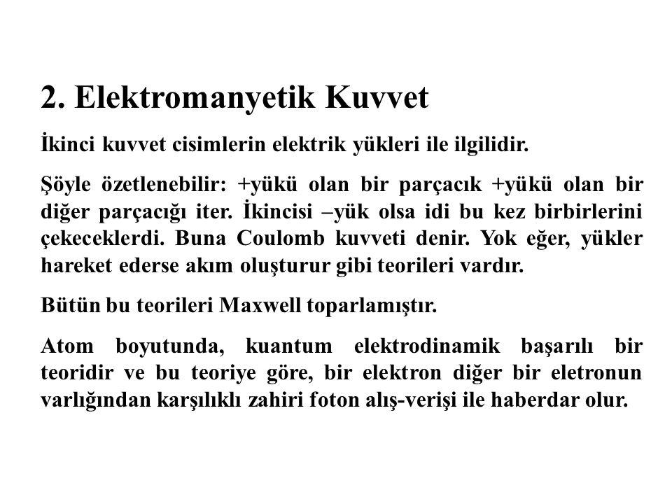 2. Elektromanyetik Kuvvet