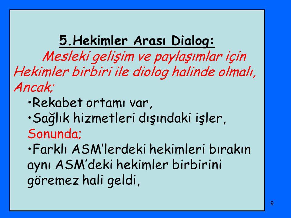 5.Hekimler Arası Dialog: