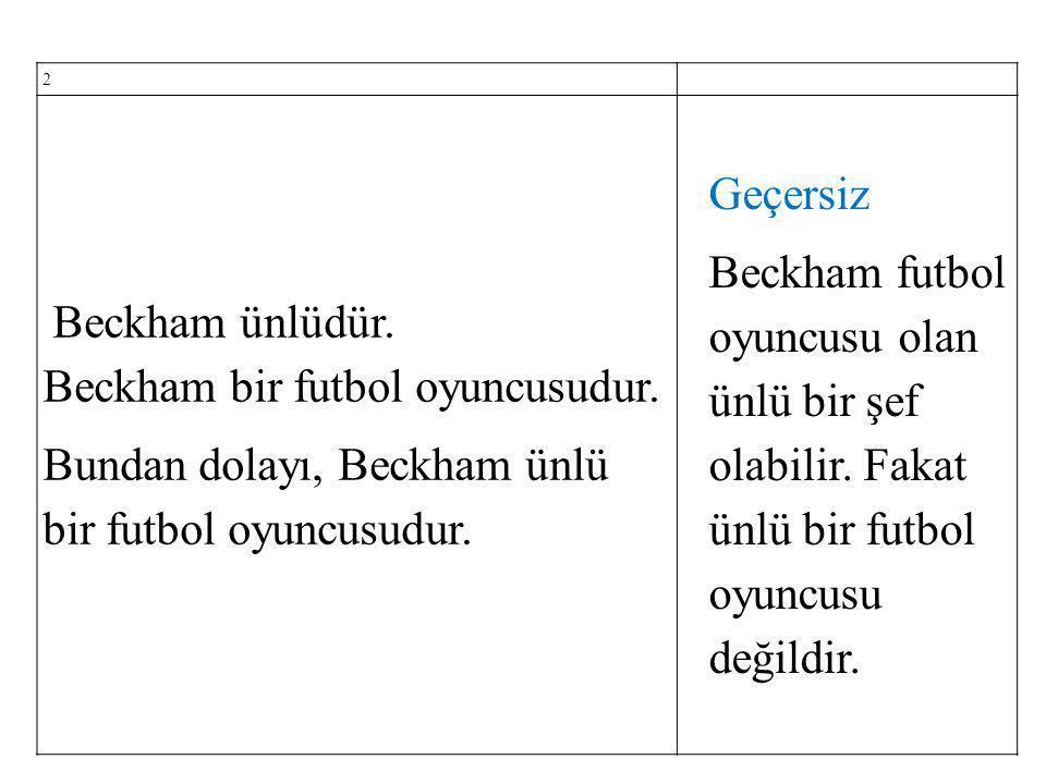 Bundan dolayı, Beckham ünlü bir futbol oyuncusudur. Geçersiz