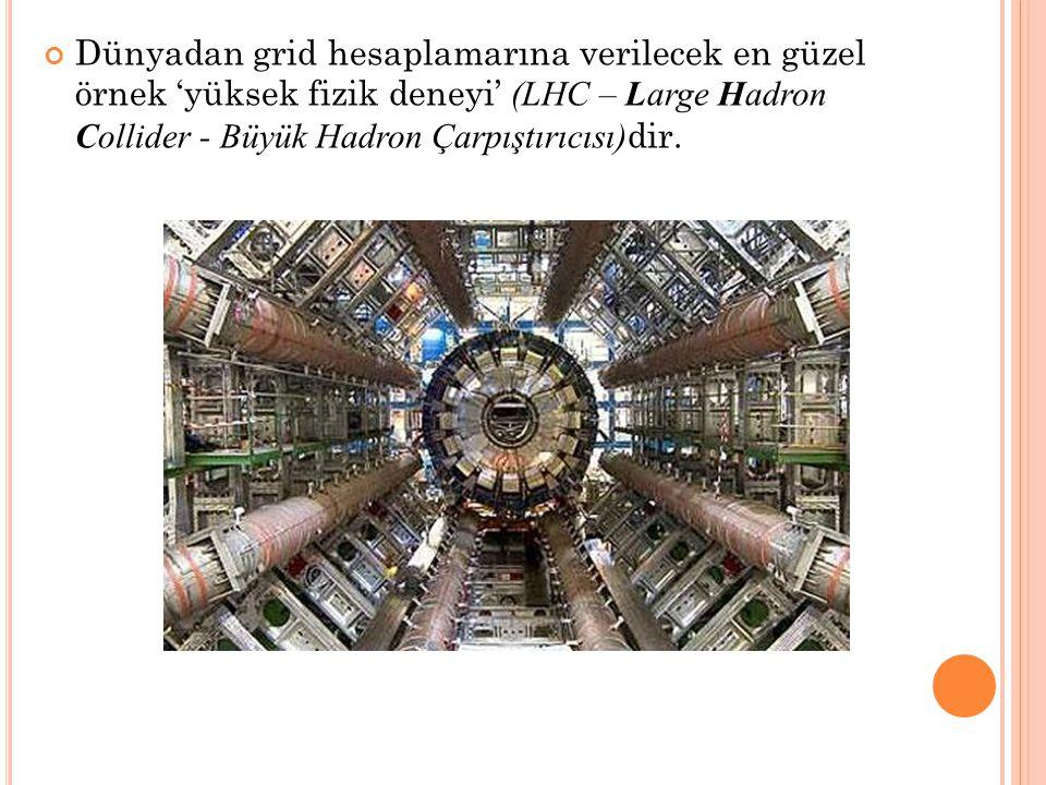 Dünyadan grid hesaplamarına verilecek en güzel örnek 'yüksek fizik deneyi' (LHC – Large Hadron Collider - Büyük Hadron Çarpıştırıcısı)dir.