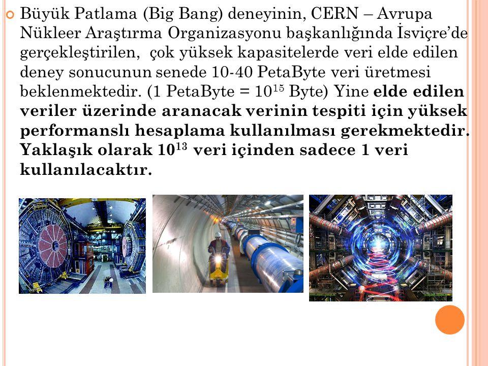 Büyük Patlama (Big Bang) deneyinin, CERN – Avrupa Nükleer Araştırma Organizasyonu başkanlığında İsviçre'de gerçekleştirilen, çok yüksek kapasitelerde veri elde edilen deney sonucunun senede 10-40 PetaByte veri üretmesi beklenmektedir.