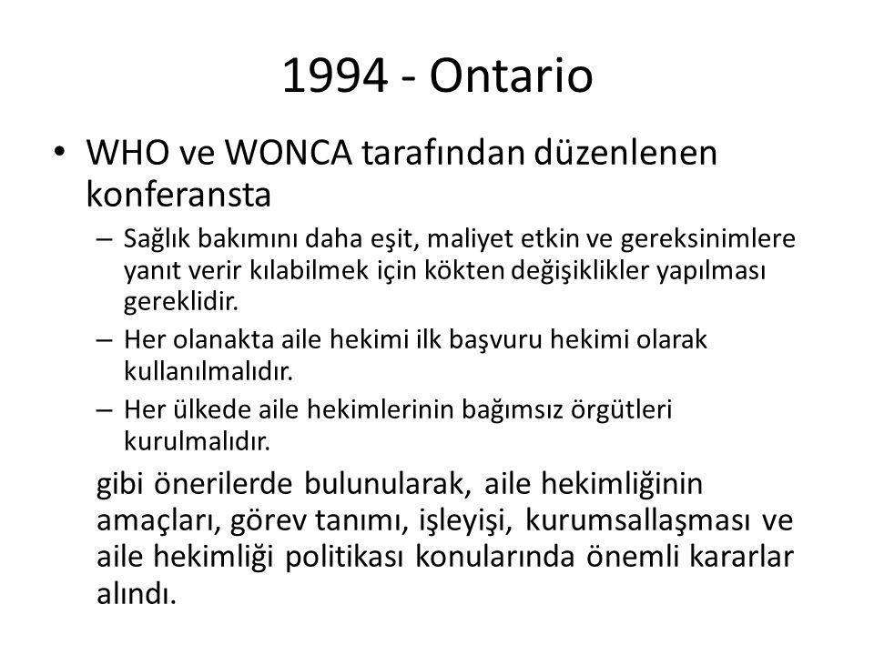 1994 - Ontario WHO ve WONCA tarafından düzenlenen konferansta
