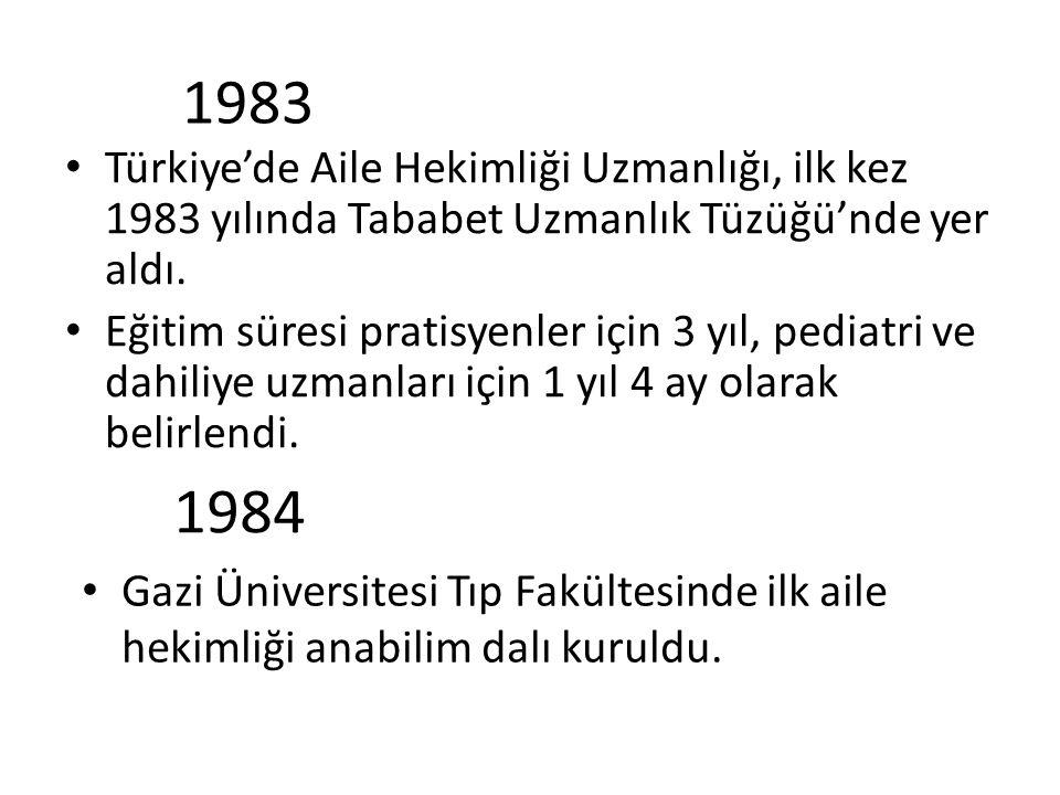 1983 Türkiye'de Aile Hekimliği Uzmanlığı, ilk kez 1983 yılında Tababet Uzmanlık Tüzüğü'nde yer aldı.