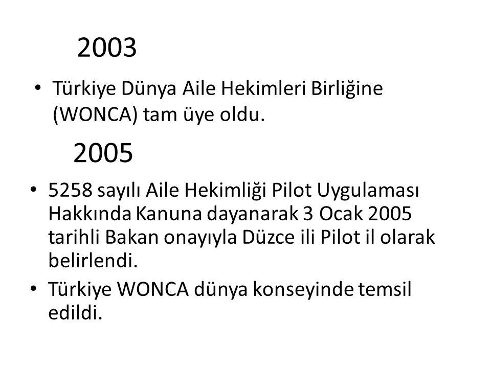 2003 2005 Türkiye Dünya Aile Hekimleri Birliğine (WONCA) tam üye oldu.
