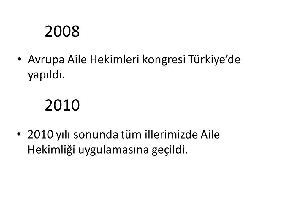 2008 2010 Avrupa Aile Hekimleri kongresi Türkiye'de yapıldı.