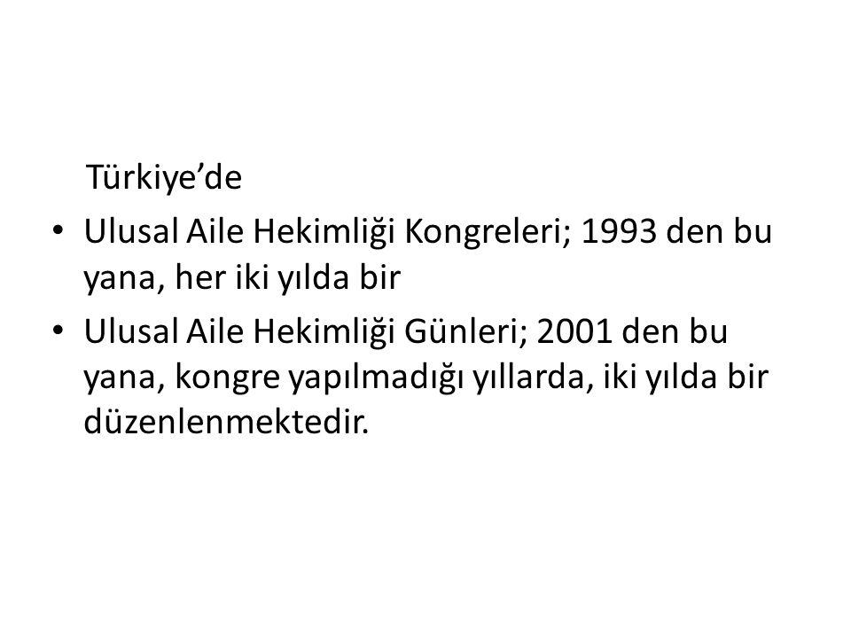 Türkiye'de Ulusal Aile Hekimliği Kongreleri; 1993 den bu yana, her iki yılda bir.