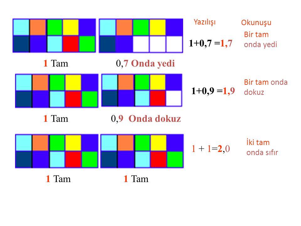 1+0,7 =1,7 1 Tam 0,7 Onda yedi 1+0,9 =1,9 1 Tam 0,9 Onda dokuz