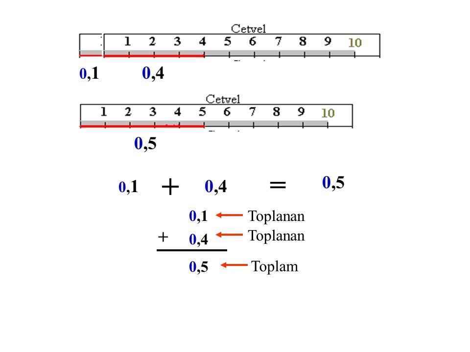 0,1 0,4 0,5 + = 0,5 0,1 0,4 0,1 Toplanan + Toplanan 0,4 0,5 Toplam