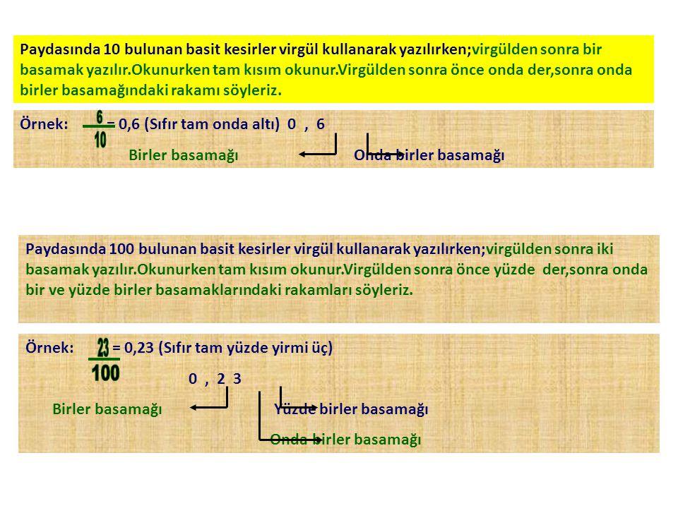 Paydasında 10 bulunan basit kesirler virgül kullanarak yazılırken;virgülden sonra bir basamak yazılır.Okunurken tam kısım okunur.Virgülden sonra önce onda der,sonra onda birler basamağındaki rakamı söyleriz.