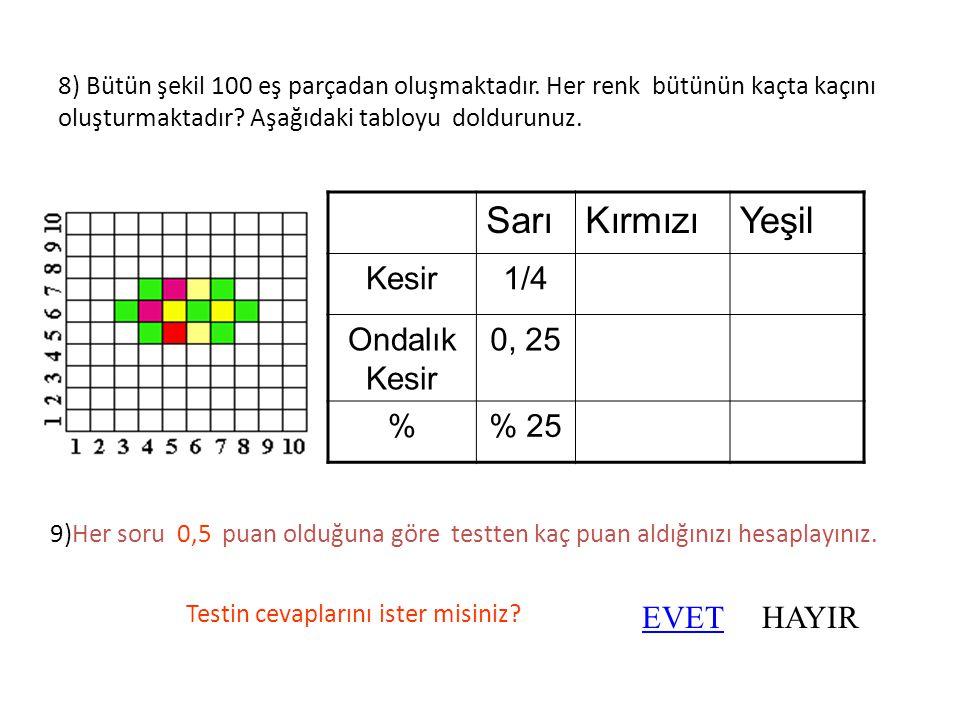 Sarı Kırmızı Yeşil Kesir 1/4 Ondalık Kesir 0, 25 % % 25 EVET HAYIR