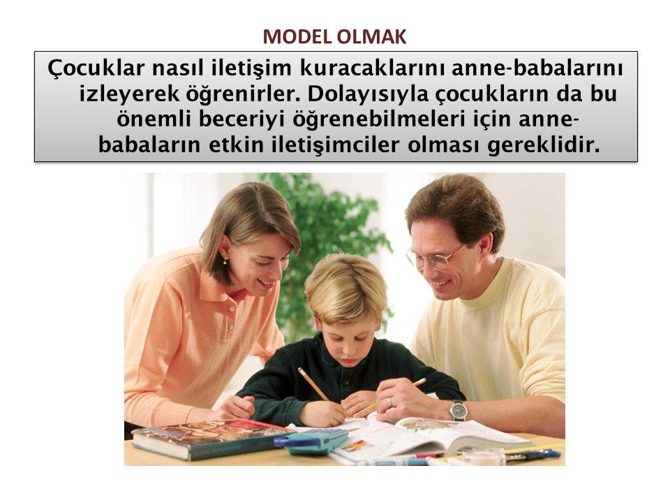 MODEL OLMAK