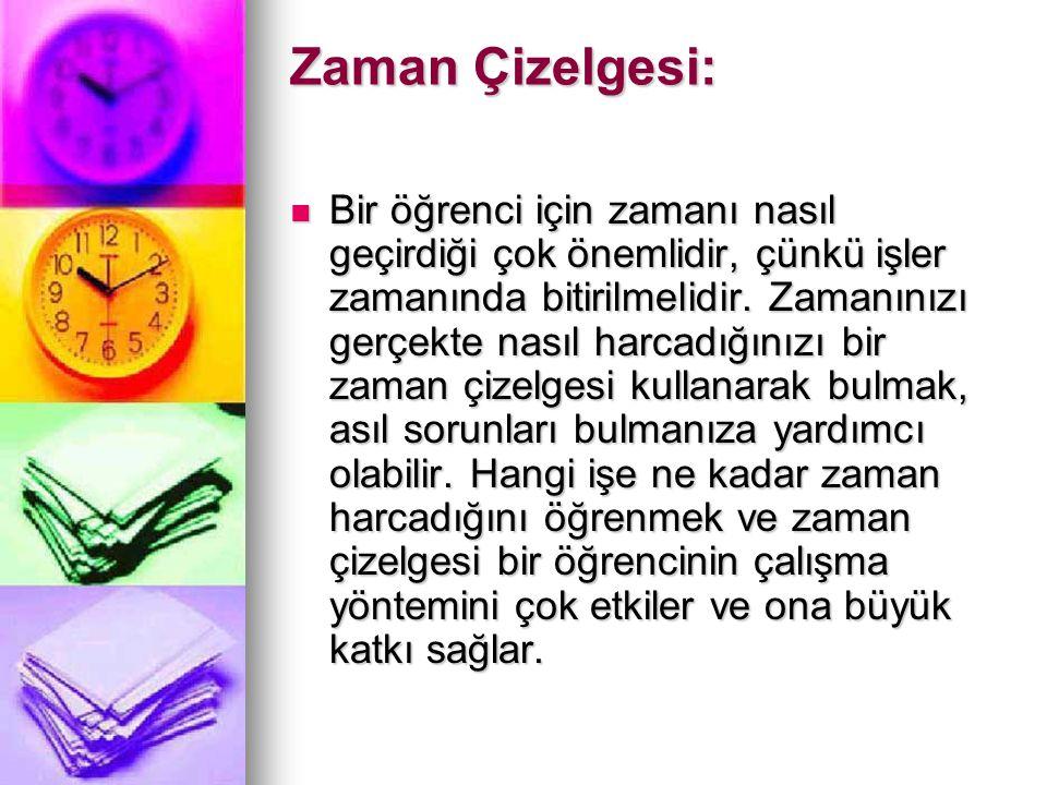 Zaman Çizelgesi: