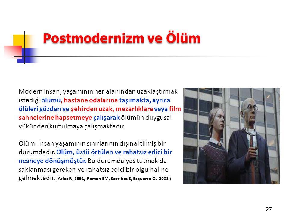 Postmodernizm ve Ölüm