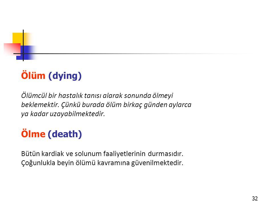 Ölüm (dying) Ölümcül bir hastalık tanısı alarak sonunda ölmeyi beklemektir.