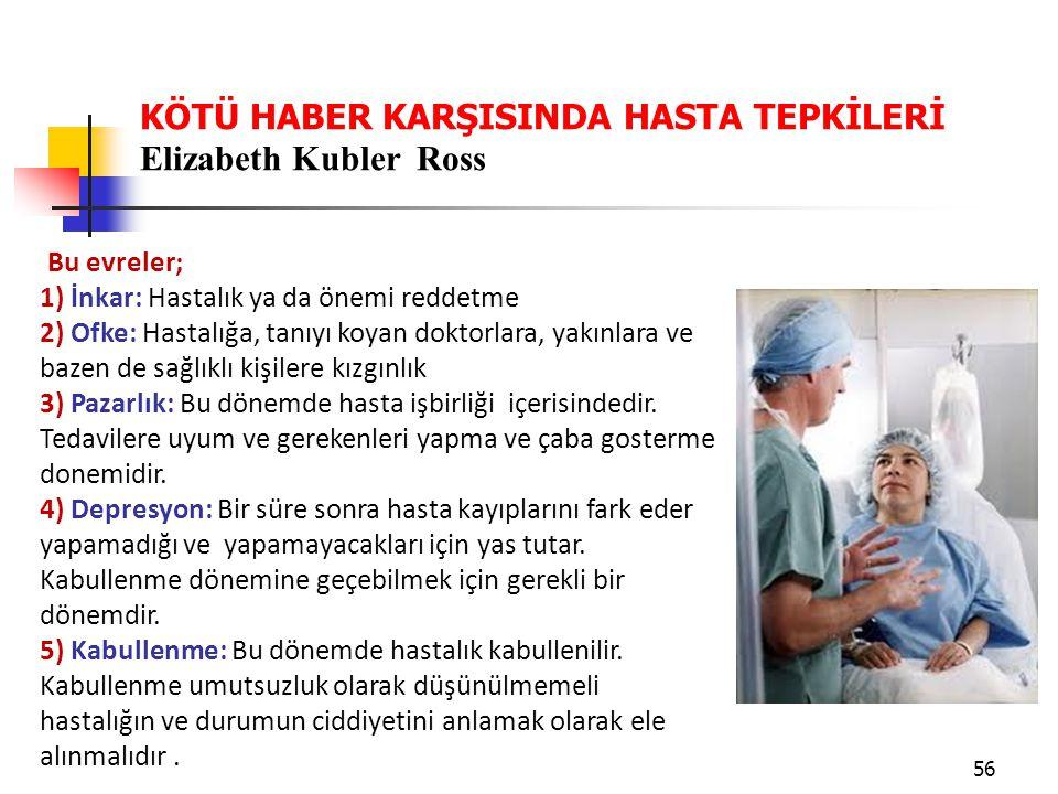 KÖTÜ HABER KARŞISINDA HASTA TEPKİLERİ Elizabeth Kubler Ross