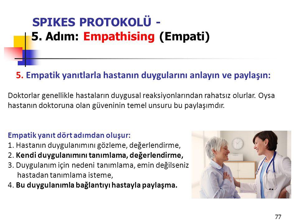 5. Adım: Empathising (Empati)