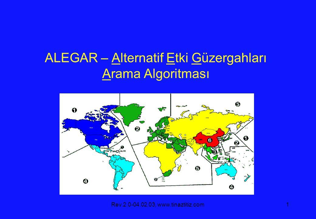 ALEGAR – Alternatif Etki Güzergahları Arama Algoritması