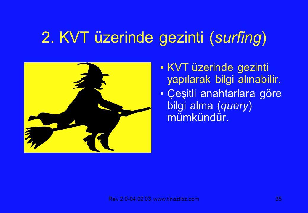 2. KVT üzerinde gezinti (surfing)