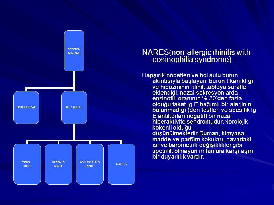 NARES(non-allergic rhinitis with eosinophilia syndrome)