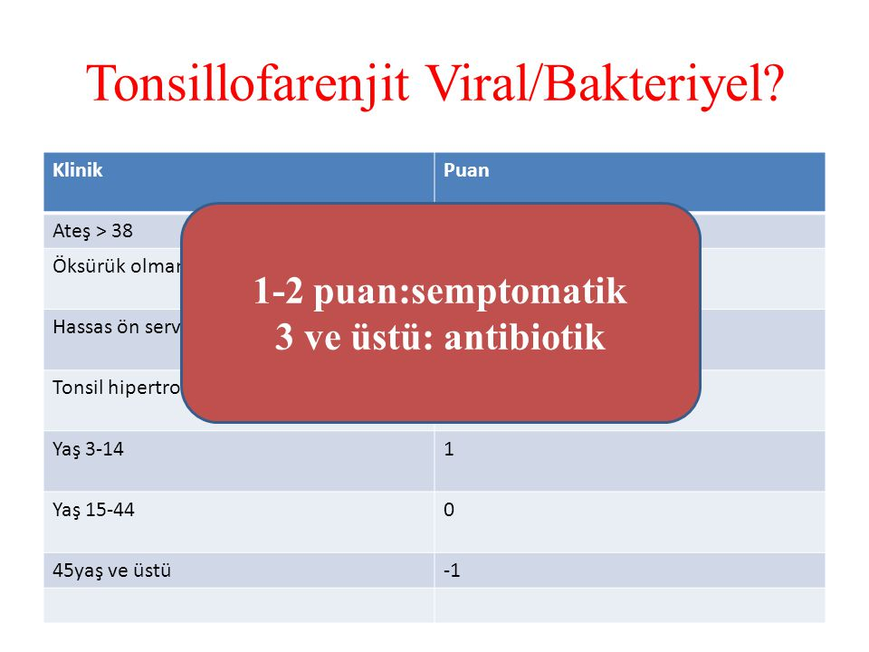 Tonsillofarenjit Viral/Bakteriyel
