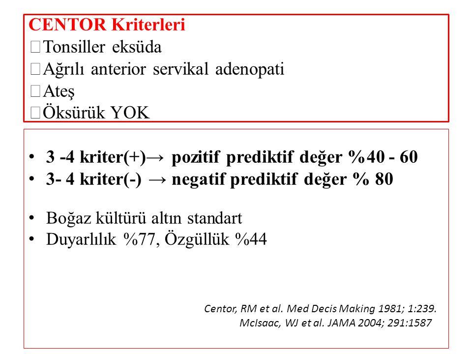 CENTOR Kriterleri Tonsiller eksüda Ağrılı anterior servikal adenopati Ateş Öksürük YOK