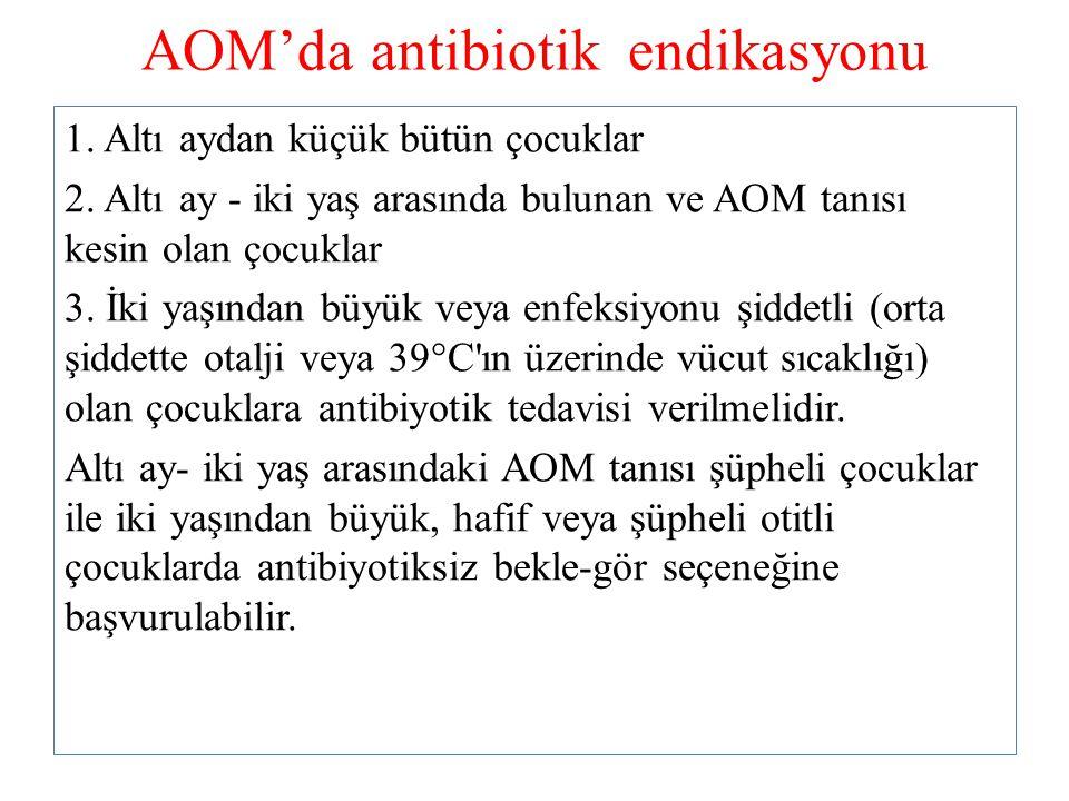AOM'da antibiotik endikasyonu