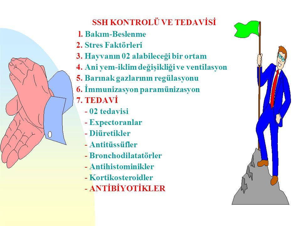 SSH KONTROLÜ VE TEDAVİSİ