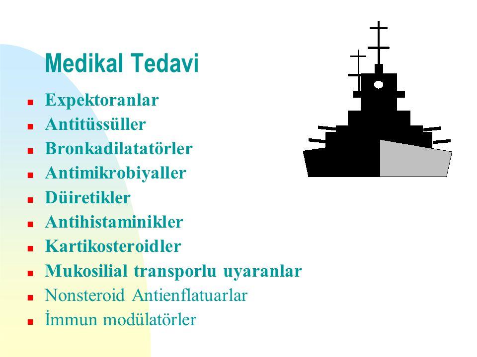 Medikal Tedavi Expektoranlar Antitüssüller Bronkadilatatörler