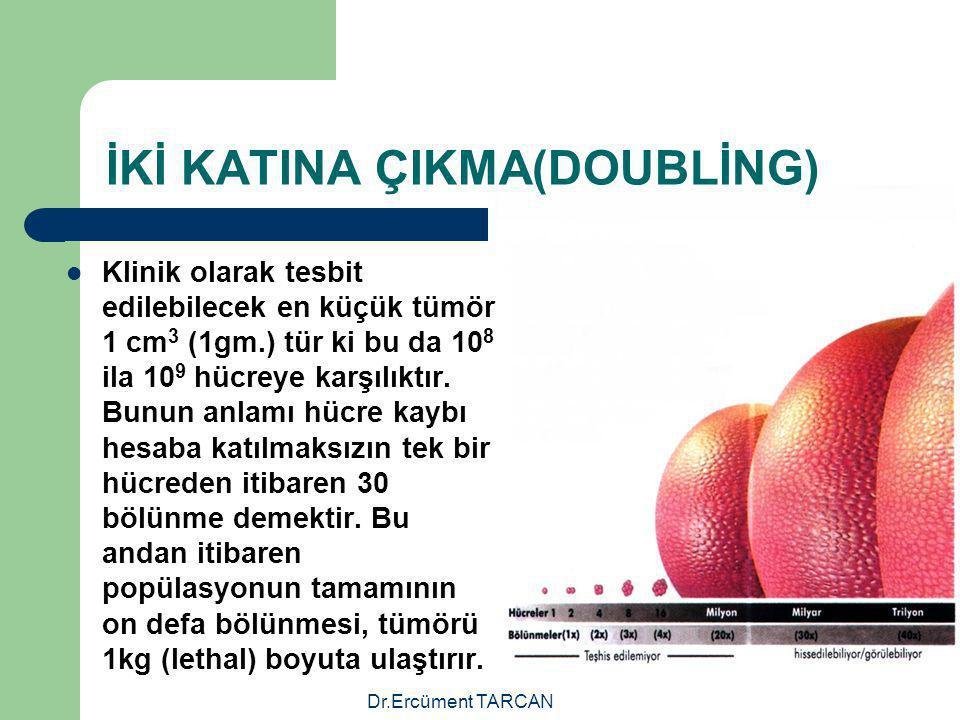 İKİ KATINA ÇIKMA(DOUBLİNG)