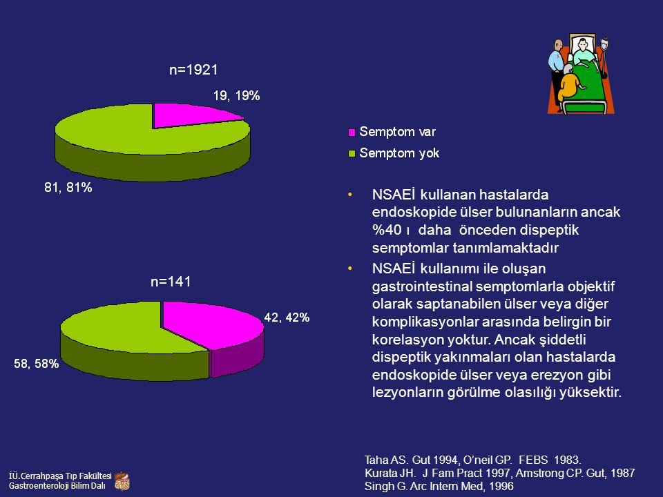 n=141 n=1921. NSAEİ kullanan hastalarda endoskopide ülser bulunanların ancak %40 ı daha önceden dispeptik semptomlar tanımlamaktadır.