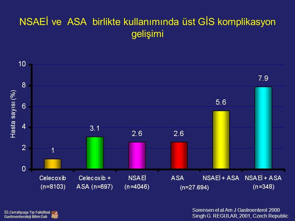 NSAEİ ve ASA birlikte kullanımında üst GİS komplikasyon gelişimi