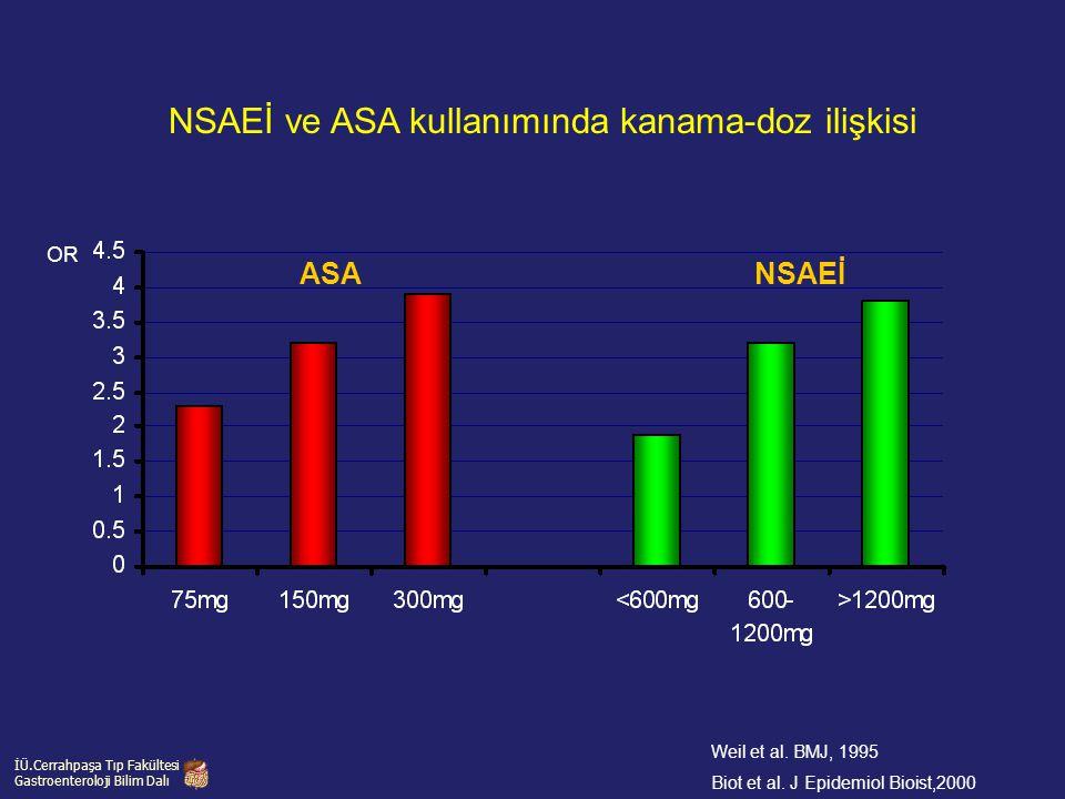 NSAEİ ve ASA kullanımında kanama-doz ilişkisi